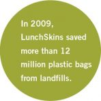 Lunchskins SUB Bags - Reusable Lunch Bag - Chocolate
