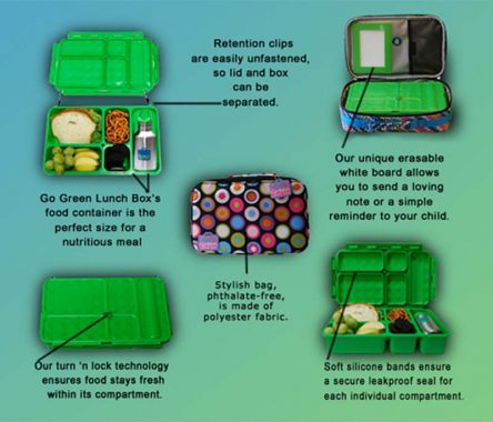 Go Green Lunch Box Set - Confetti